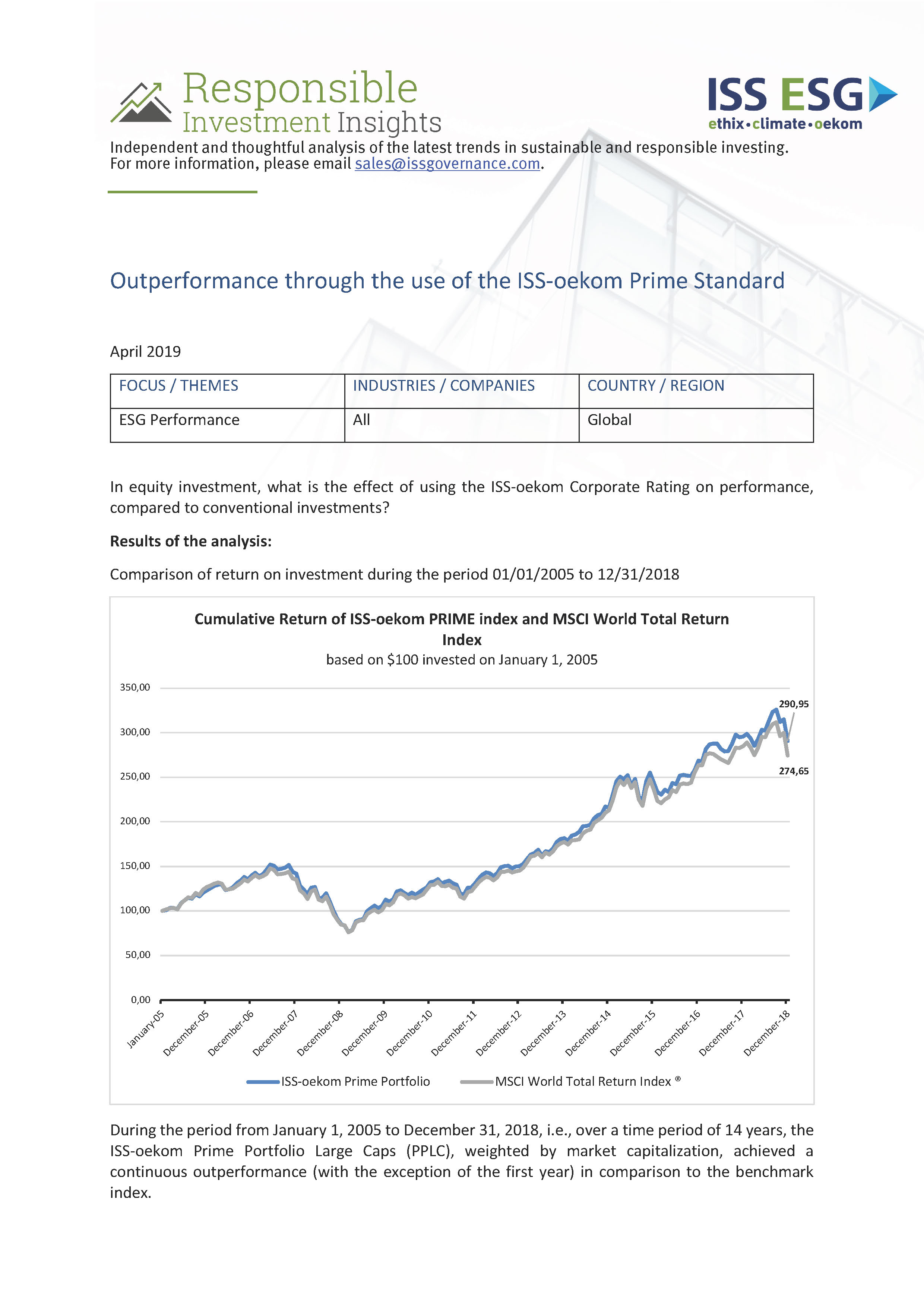 Outperformance through the use of the ISS-oekom Prime Standard