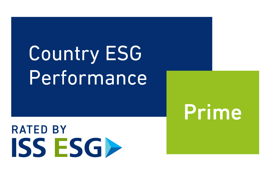 country-esg-performance