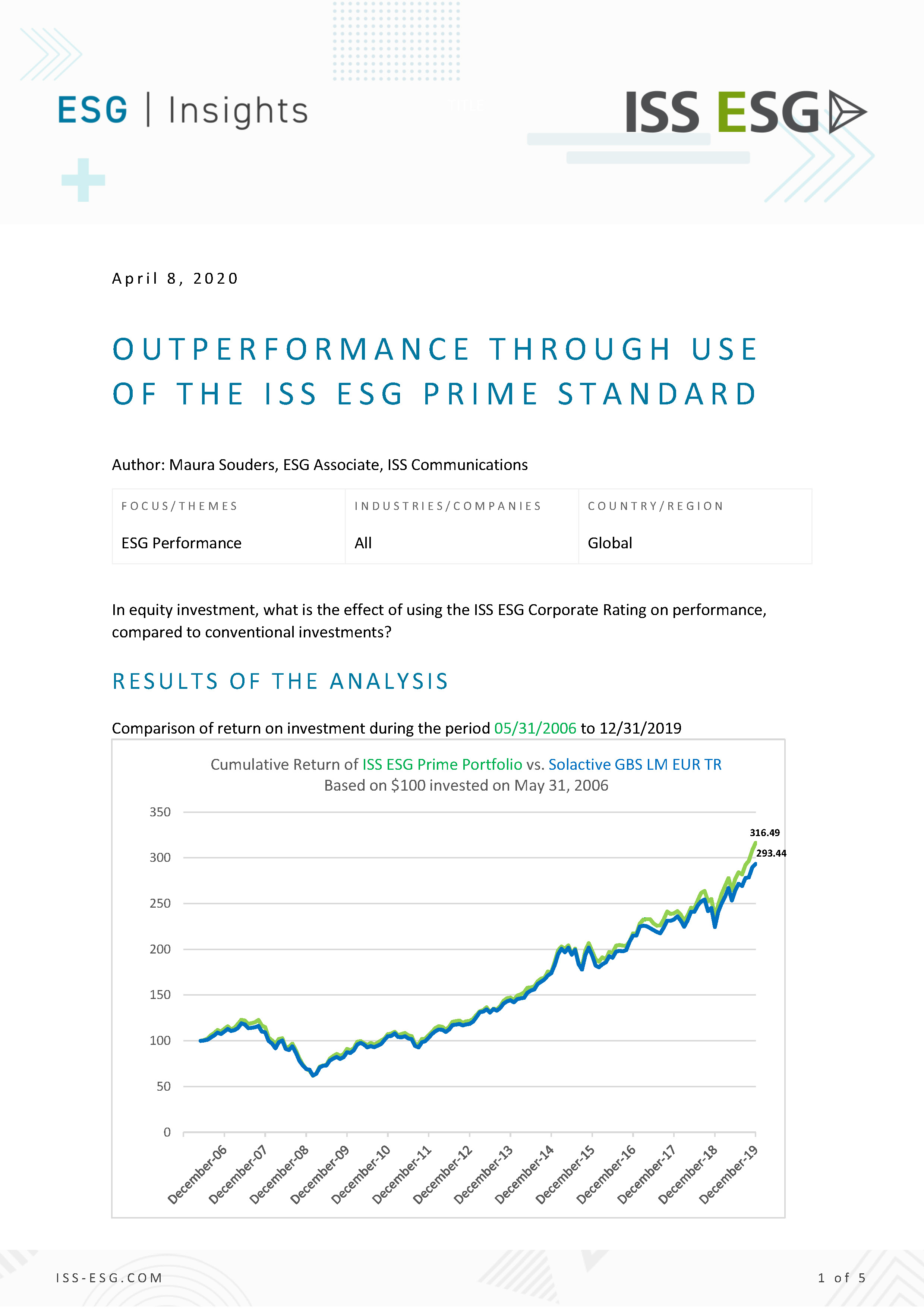 Outperformance Through Use of the ISS ESG Prime Standard